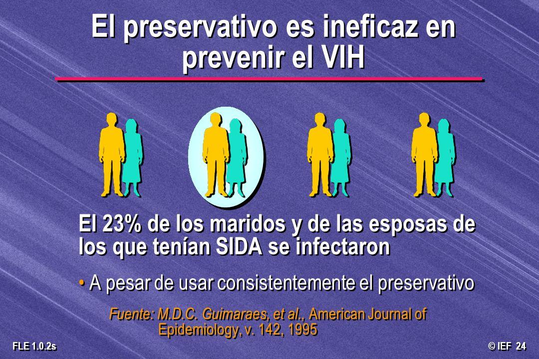 El preservativo es ineficaz en prevenir el VIH