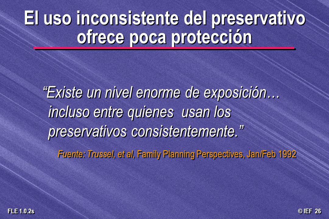 El uso inconsistente del preservativo ofrece poca protección