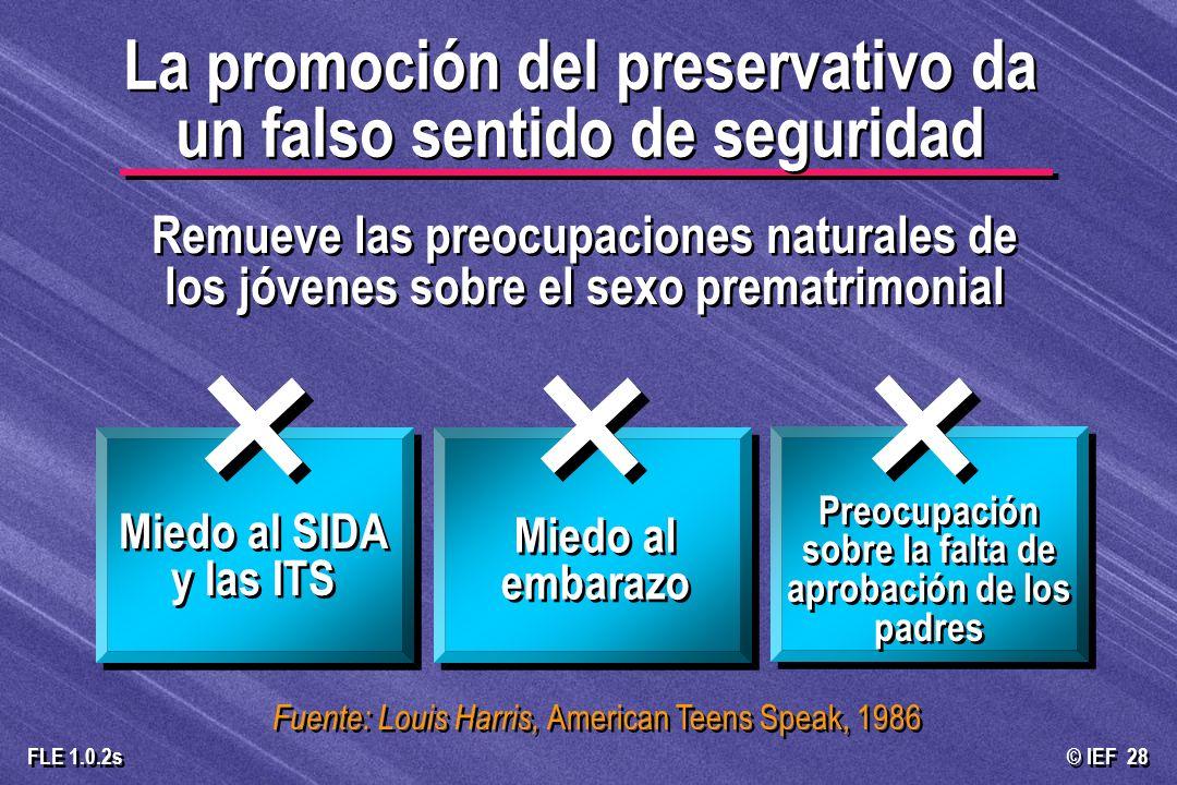 La promoción del preservativo da un falso sentido de seguridad