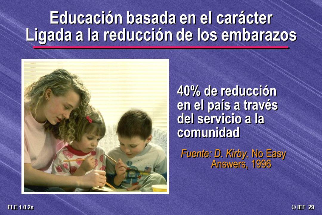 Educación basada en el carácter Ligada a la reducción de los embarazos