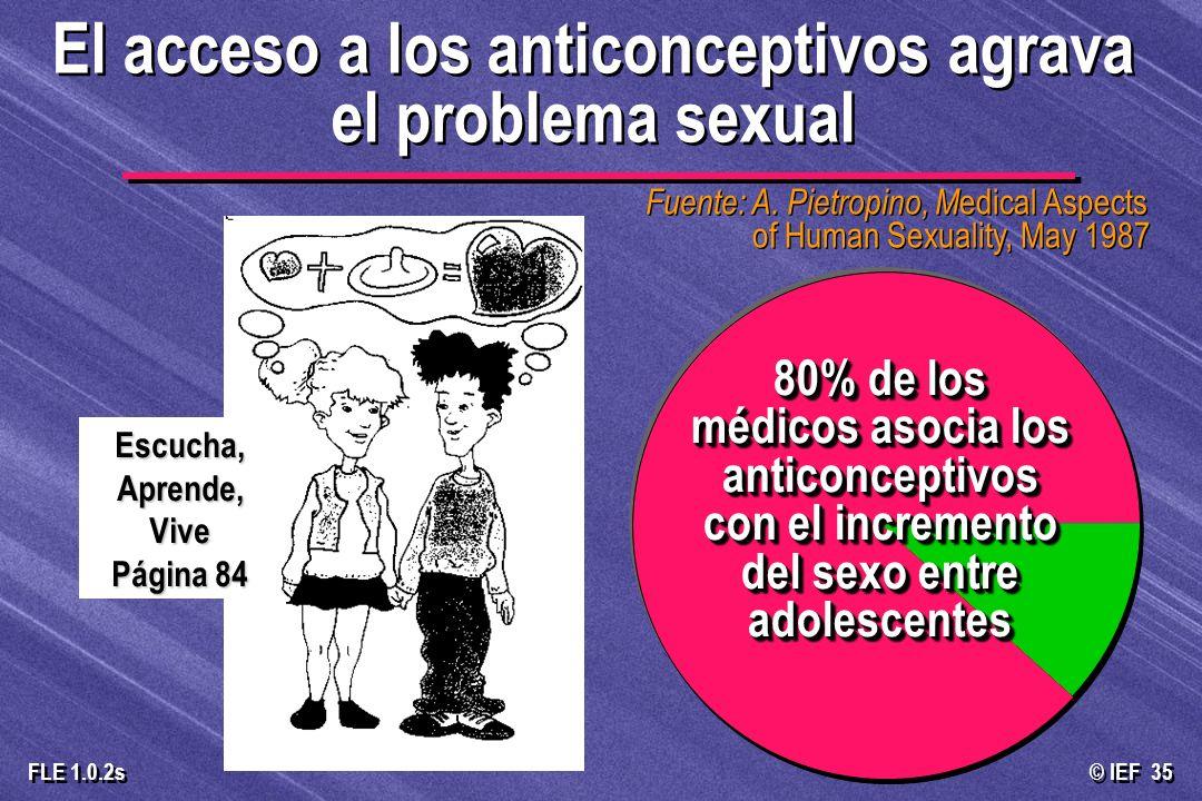 El acceso a los anticonceptivos agrava el problema sexual