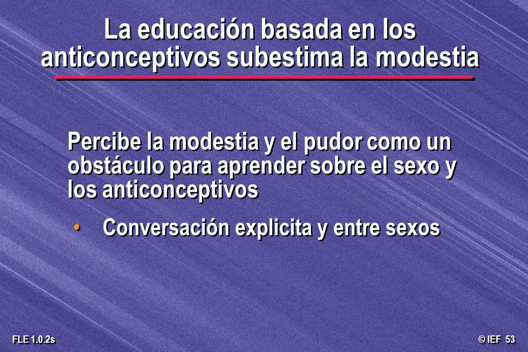 La educación basada en los anticonceptivos subestima la modestia