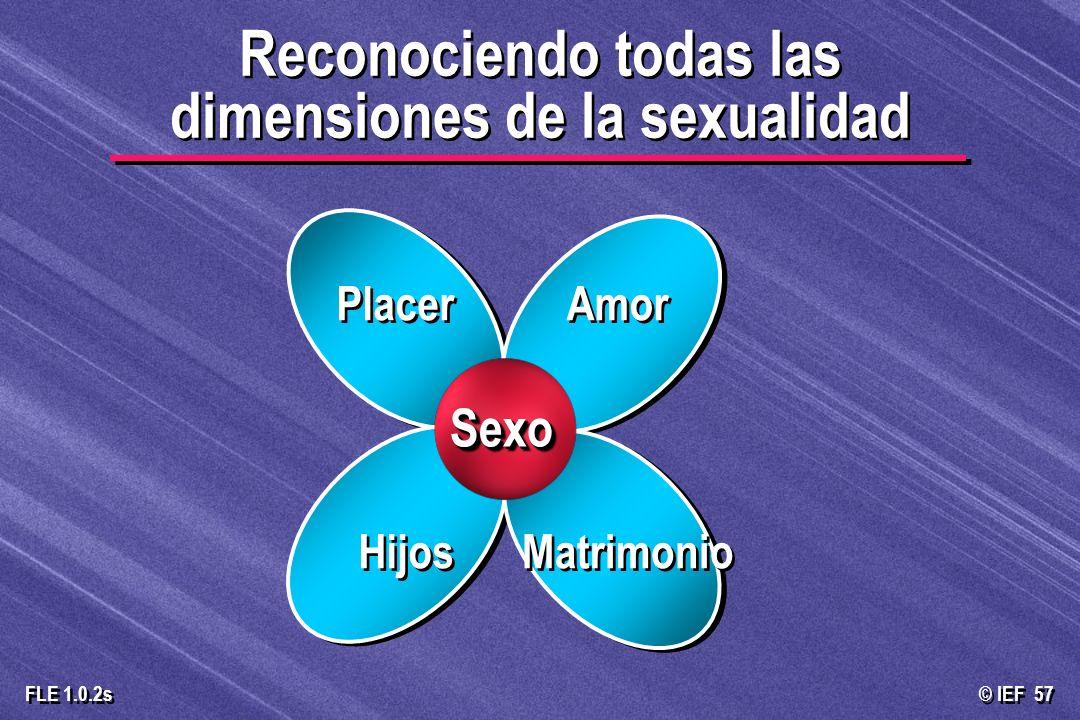 Reconociendo todas las dimensiones de la sexualidad