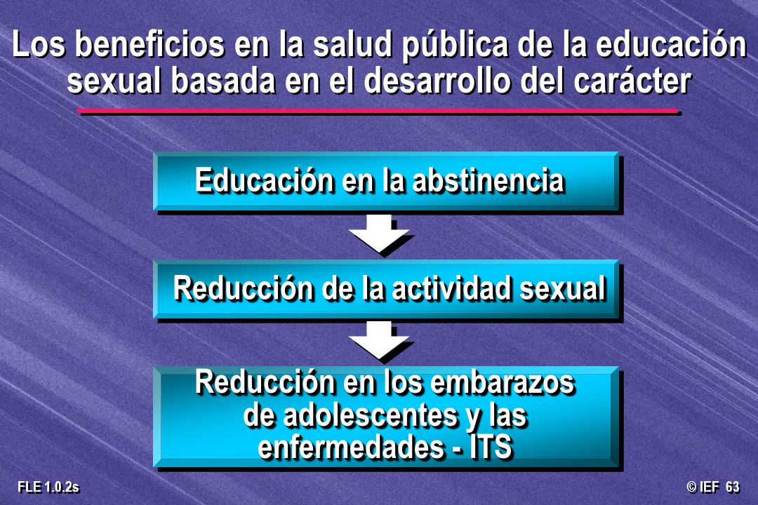 Los beneficios en la salud pública de la educación sexual basada en el desarrollo del carácter
