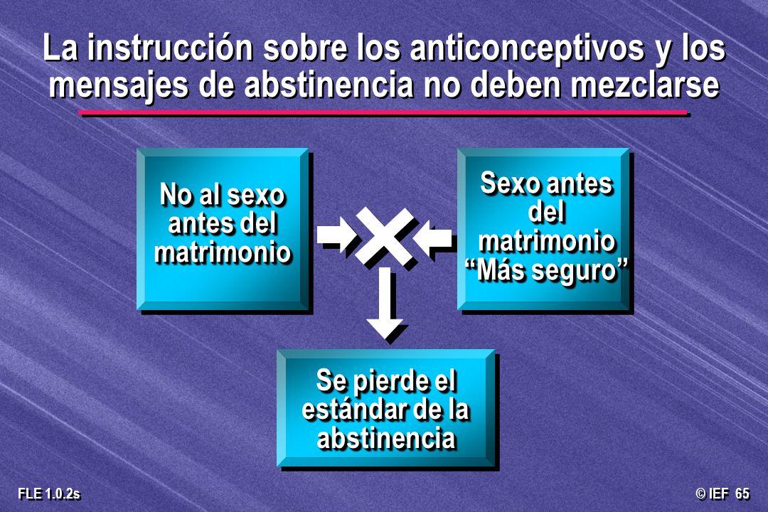 La instrucción sobre los anticonceptivos y los mensajes de abstinencia no deben mezclarse