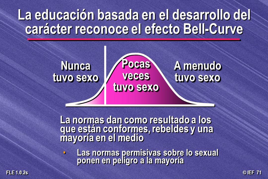 La educación basada en el desarrollo del carácter reconoce el efecto Bell-Curve