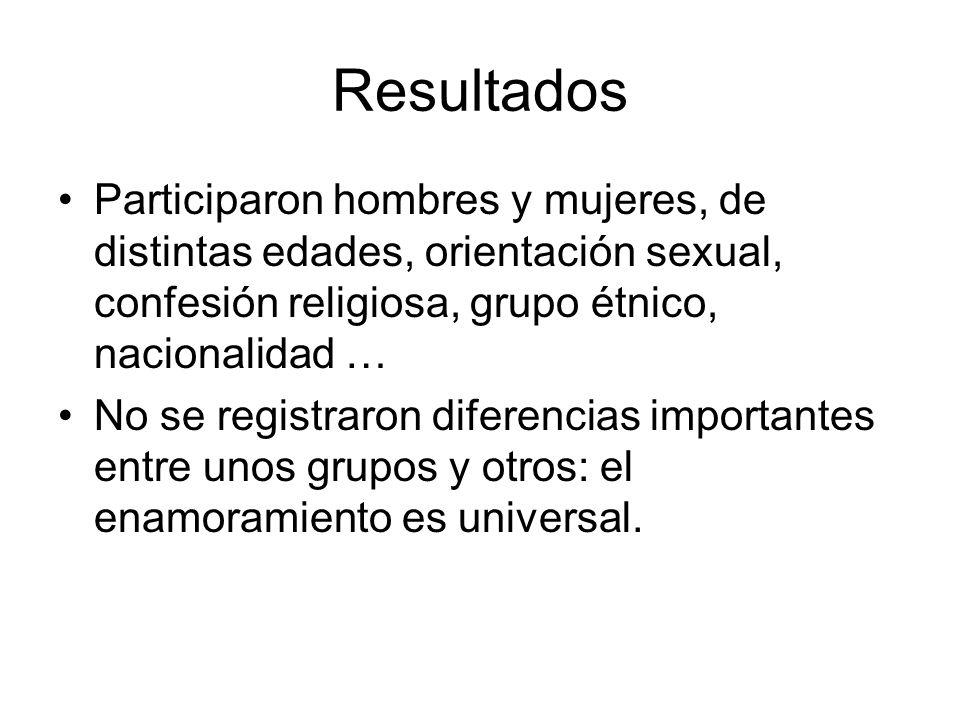 Resultados Participaron hombres y mujeres, de distintas edades, orientación sexual, confesión religiosa, grupo étnico, nacionalidad …