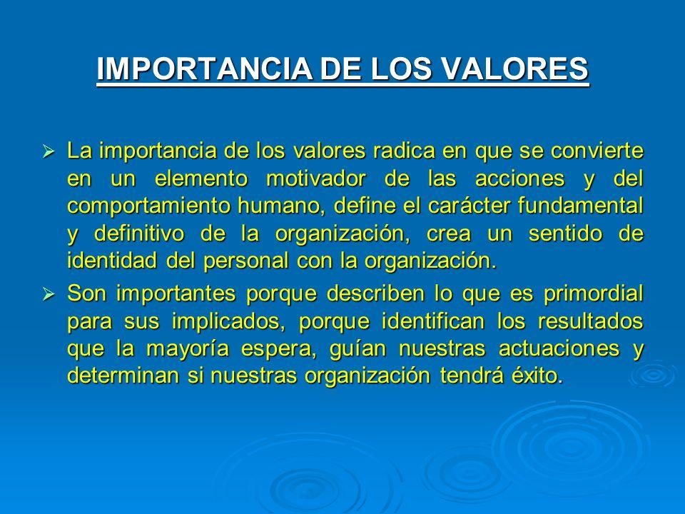 IMPORTANCIA DE LOS VALORES