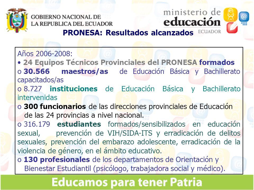 PRONESA: Resultados alcanzados