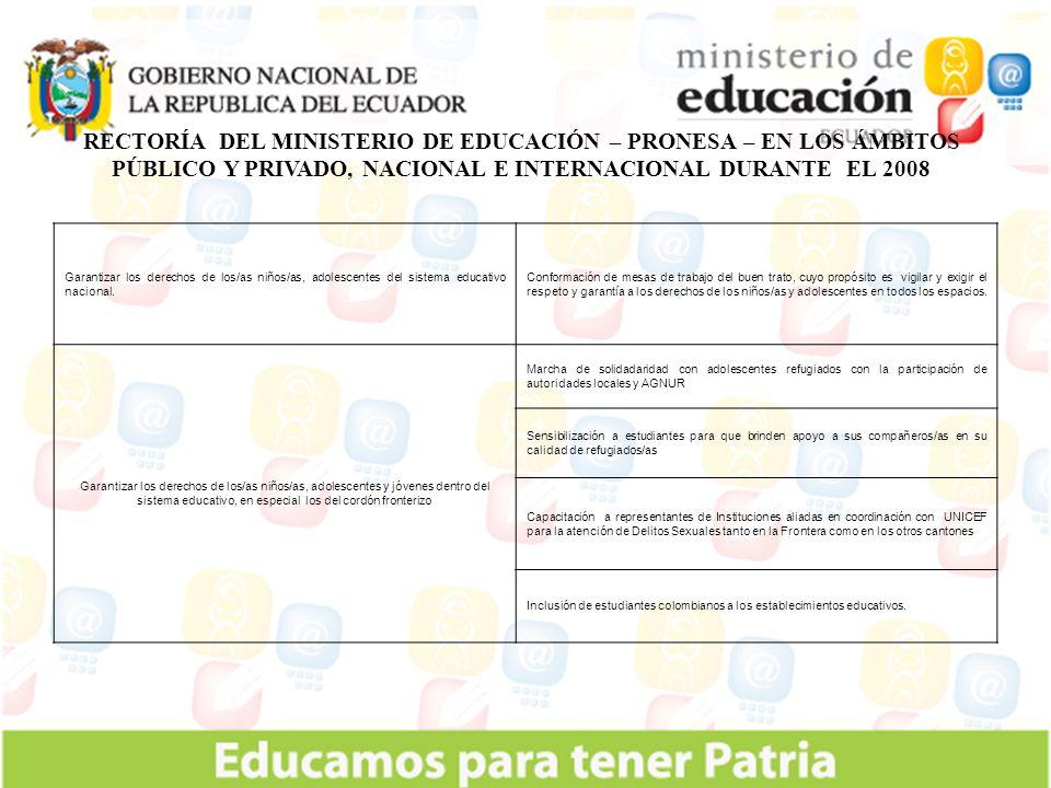 RECTORÍA DEL MINISTERIO DE EDUCACIÓN – PRONESA – EN LOS ÁMBITOS PÚBLICO Y PRIVADO, NACIONAL E INTERNACIONAL DURANTE EL 2008