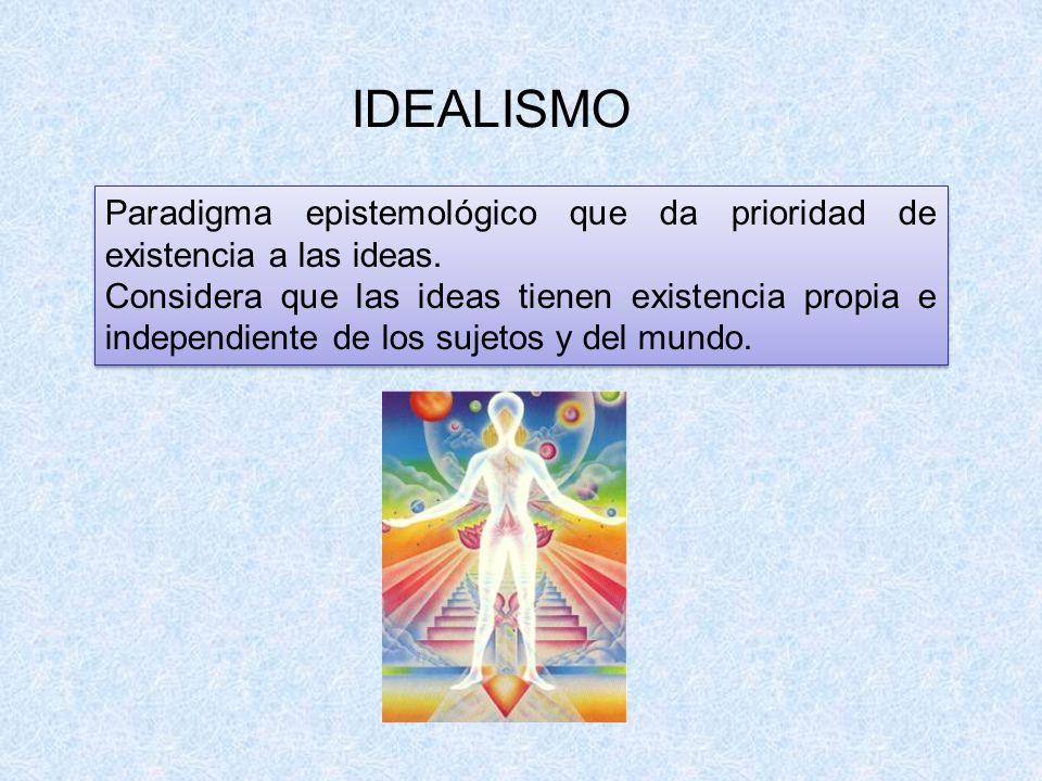 IDEALISMO Paradigma epistemológico que da prioridad de existencia a las ideas.
