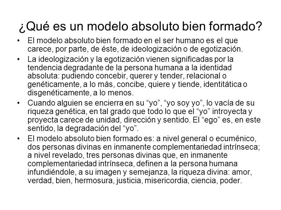 ¿Qué es un modelo absoluto bien formado