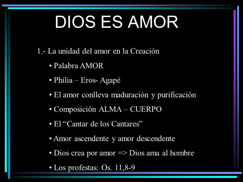 DIOS ES AMOR 1.- La unidad del amor en la Creación Palabra AMOR