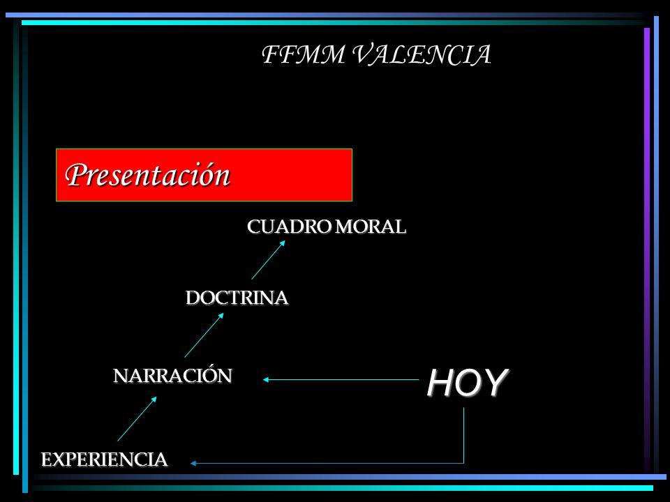 Presentación HOY FFMM VALENCIA CUADRO MORAL DOCTRINA NARRACIÓN