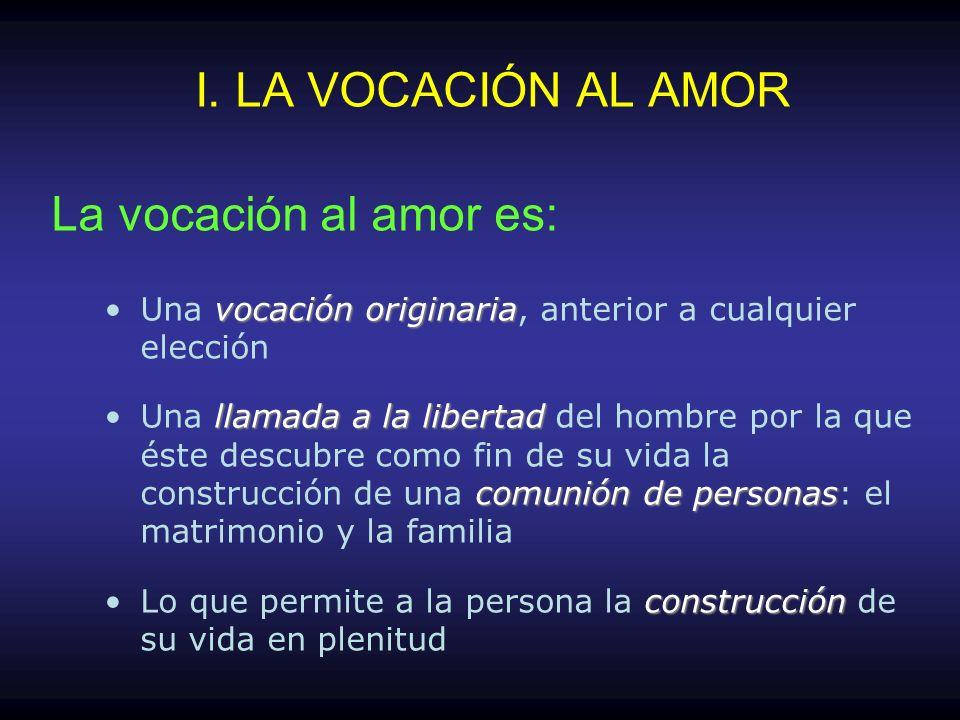 I. LA VOCACIÓN AL AMOR La vocación al amor es: