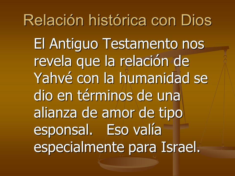Relación histórica con Dios