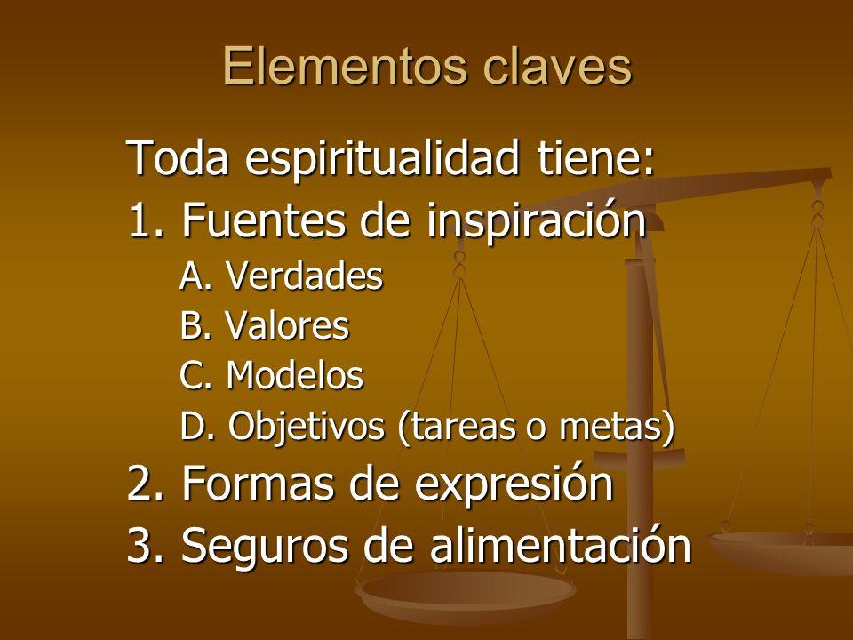 Elementos claves 1. Fuentes de inspiración 2. Formas de expresión