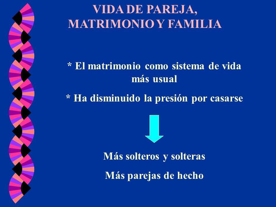 VIDA DE PAREJA, MATRIMONIO Y FAMILIA