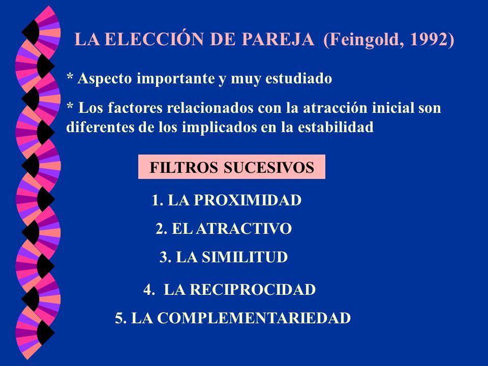 LA ELECCIÓN DE PAREJA (Feingold, 1992)