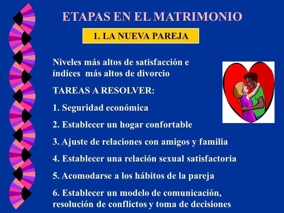 ETAPAS EN EL MATRIMONIO