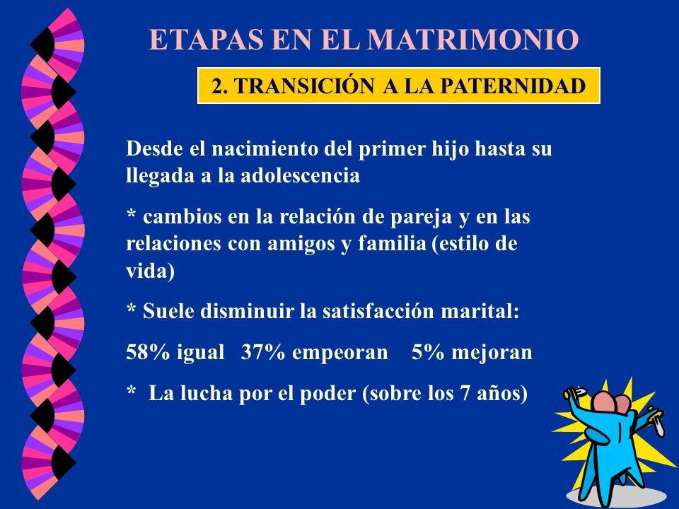 2. TRANSICIÓN A LA PATERNIDAD
