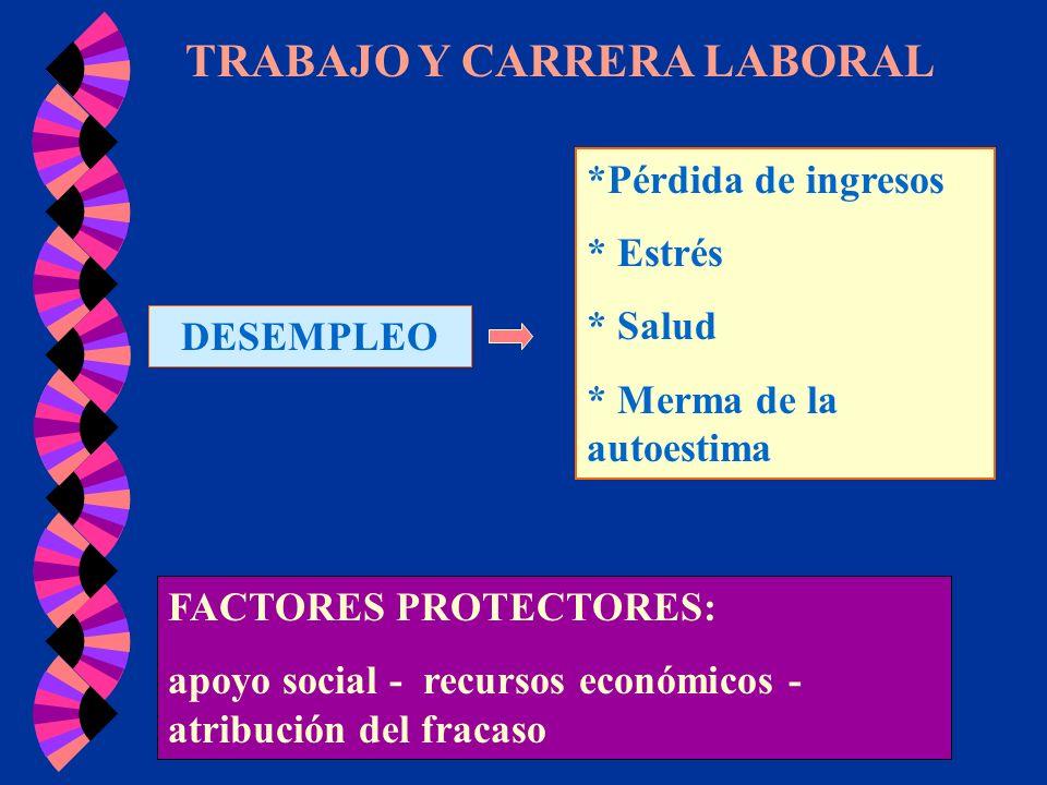 TRABAJO Y CARRERA LABORAL
