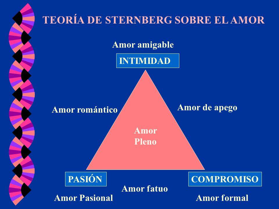 TEORÍA DE STERNBERG SOBRE EL AMOR