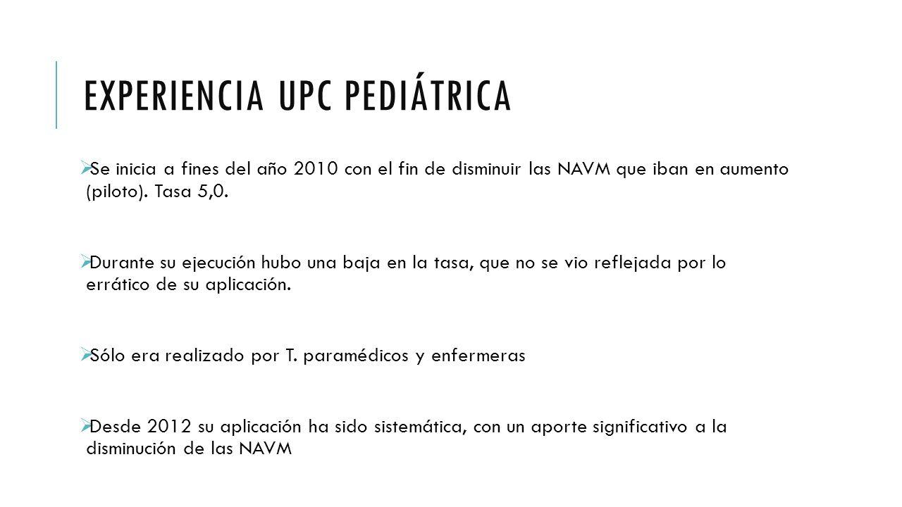 Experiencia UPC pediátrica