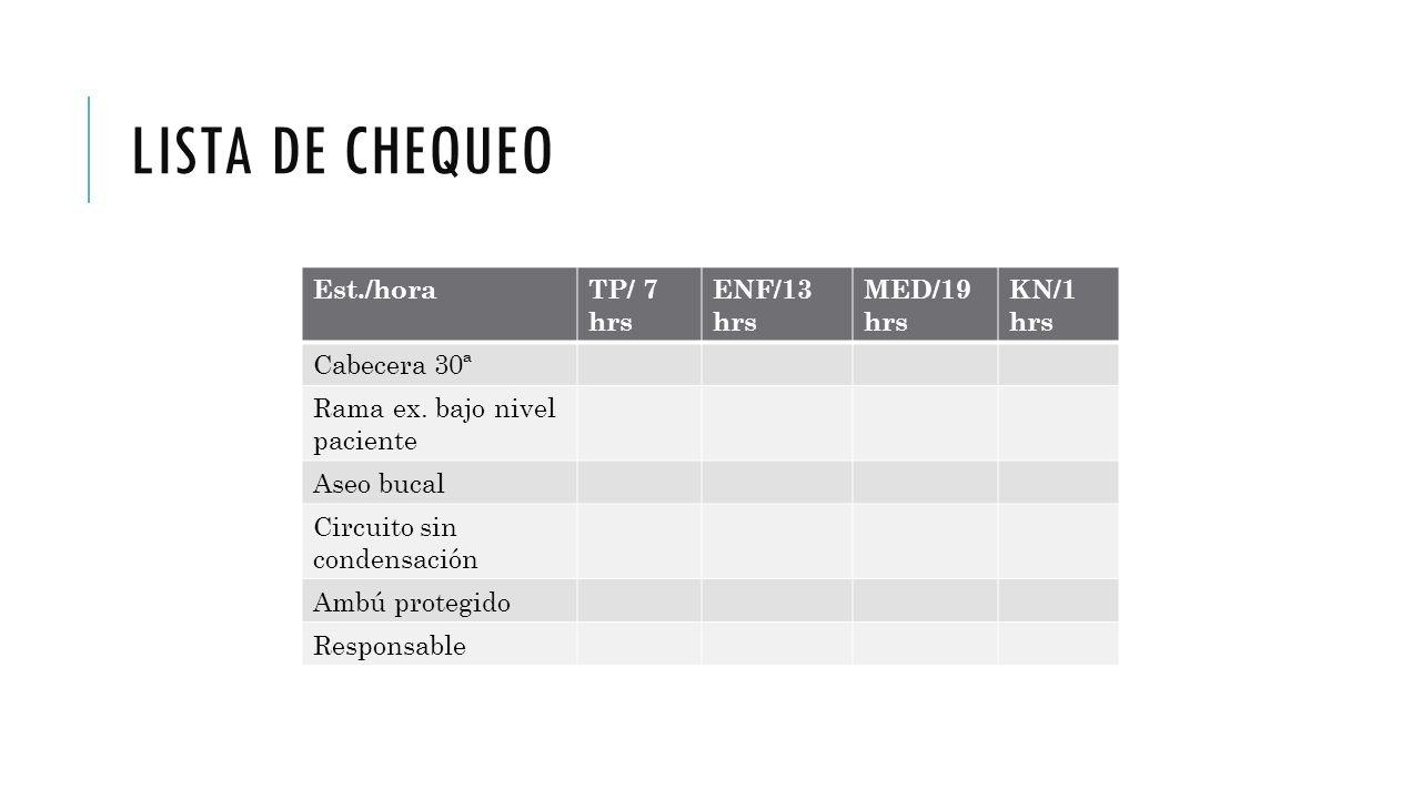 Lista de chequeo Est./hora TP/ 7 hrs ENF/13 hrs MED/19hrs KN/1 hrs