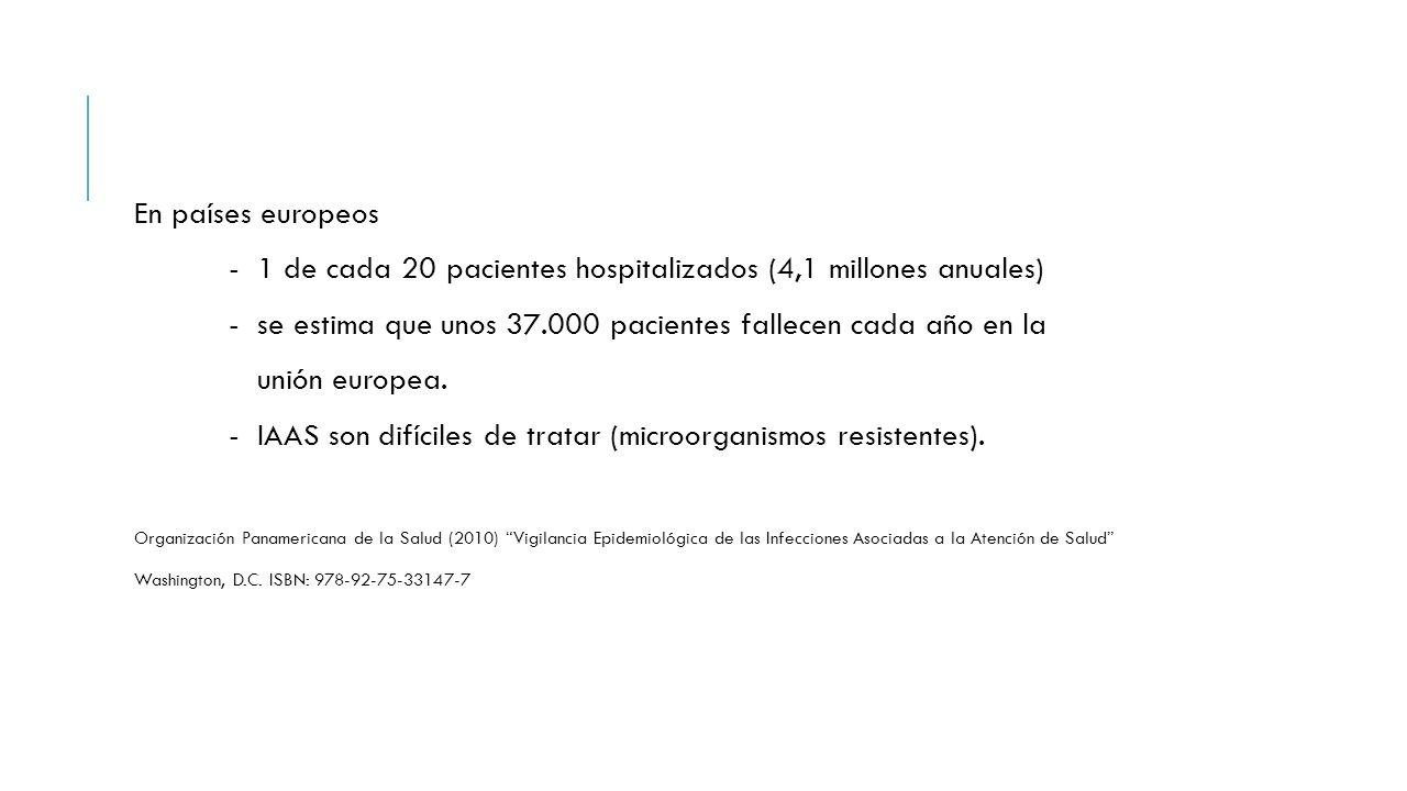 - 1 de cada 20 pacientes hospitalizados (4,1 millones anuales)