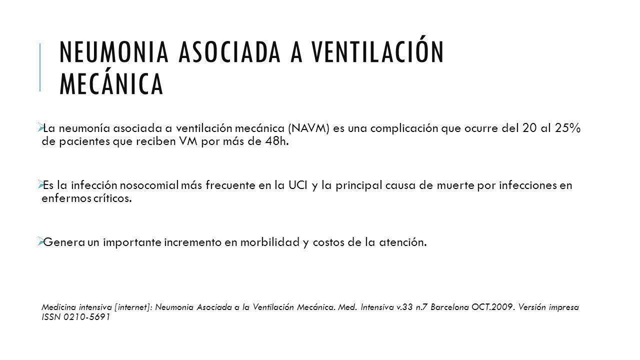 Neumonia Asociada a Ventilación Mecánica