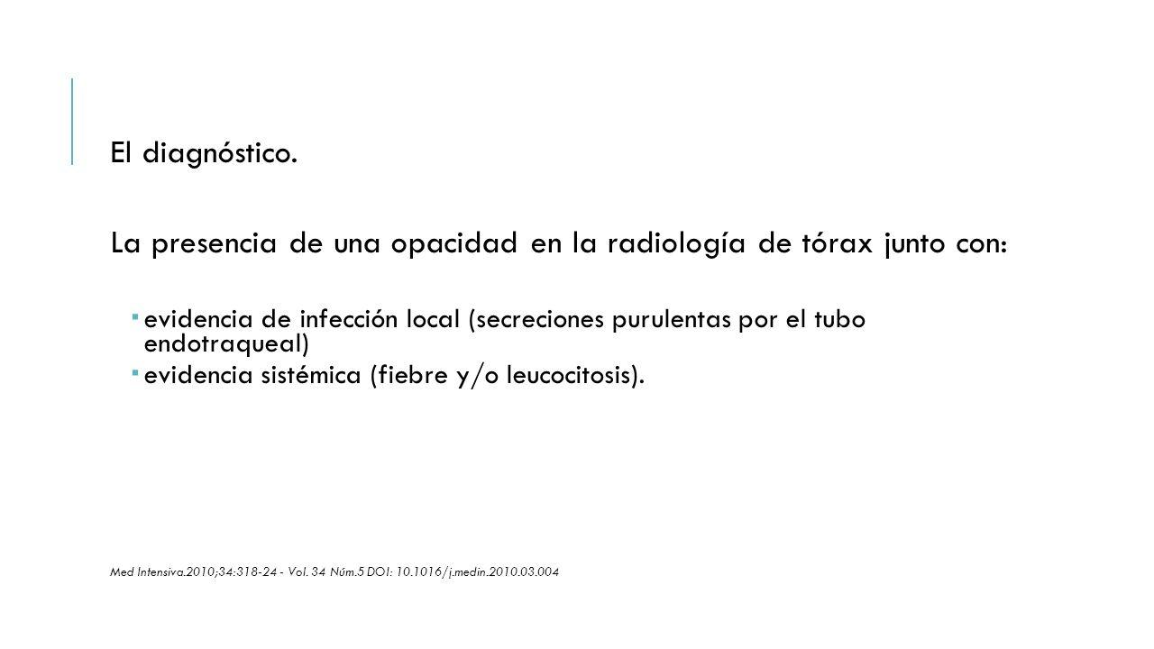 La presencia de una opacidad en la radiología de tórax junto con: