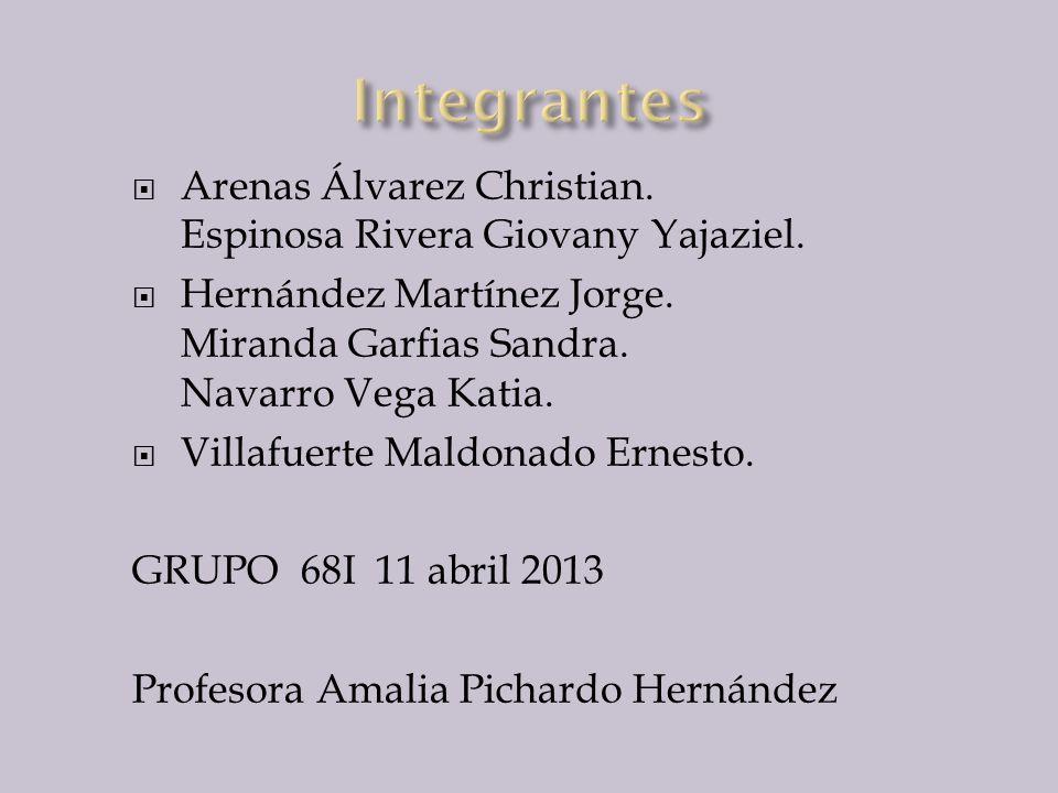 Integrantes Arenas Álvarez Christian. Espinosa Rivera Giovany Yajaziel. Hernández Martínez Jorge. Miranda Garfias Sandra. Navarro Vega Katia.