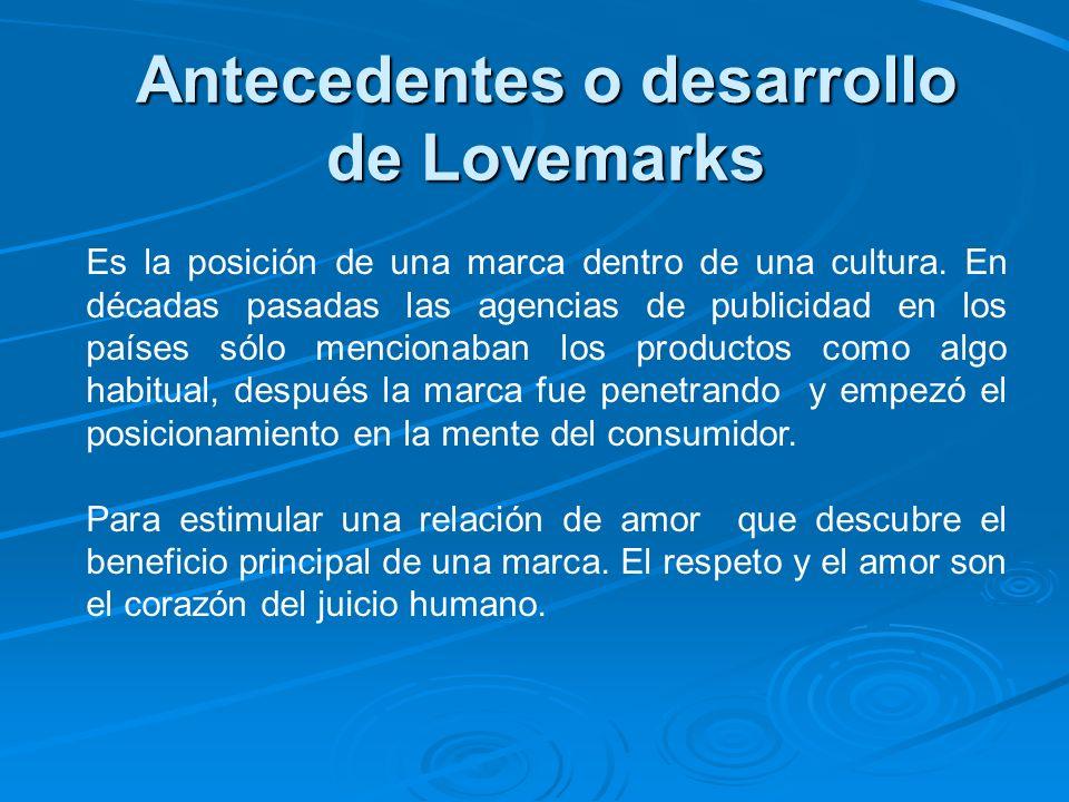 Antecedentes o desarrollo de Lovemarks