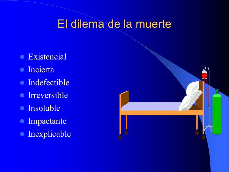 El dilema de la muerte Existencial Incierta Indefectible Irreversible