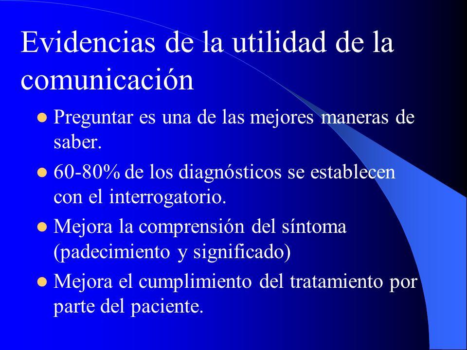 Evidencias de la utilidad de la comunicación