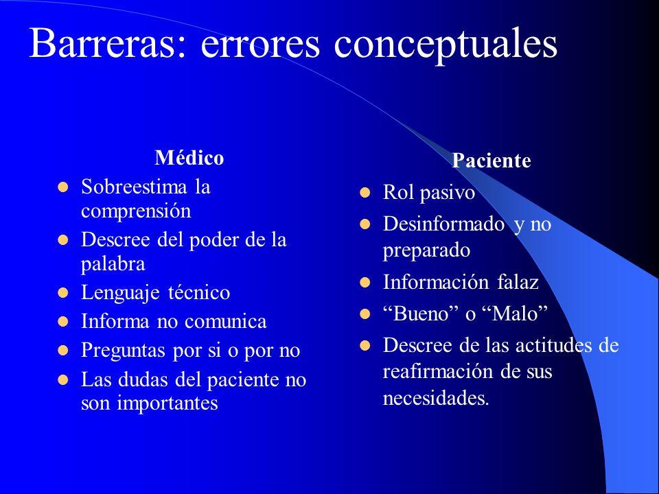 Barreras: errores conceptuales