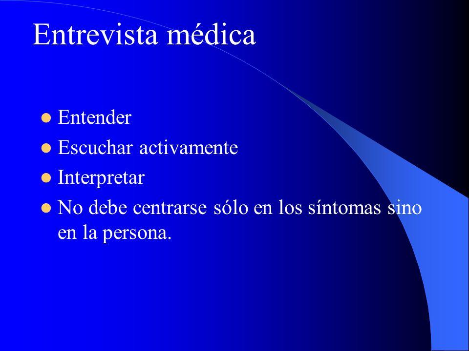 Entrevista médica Entender Escuchar activamente Interpretar