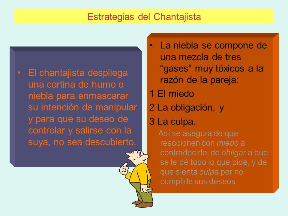 Estrategias del Chantajista