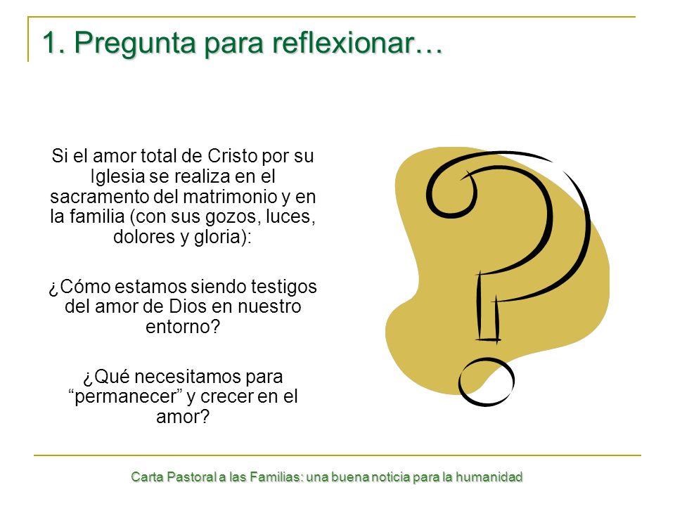1. Pregunta para reflexionar…