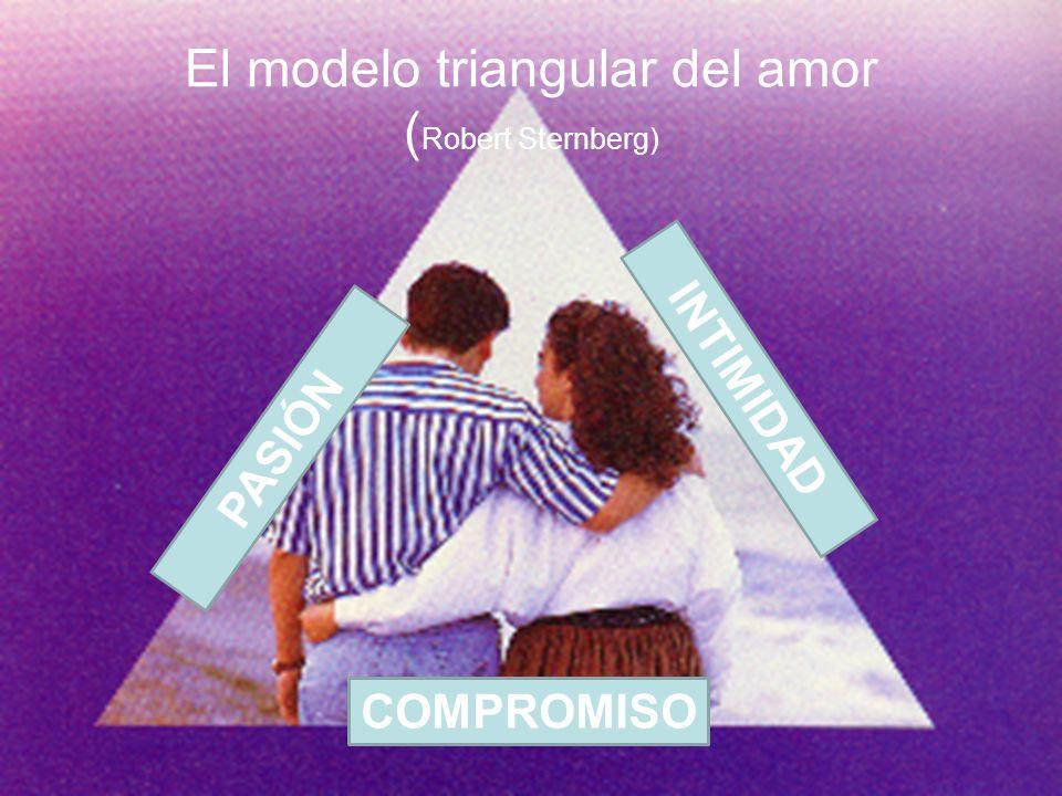 El modelo triangular del amor (Robert Sternberg)