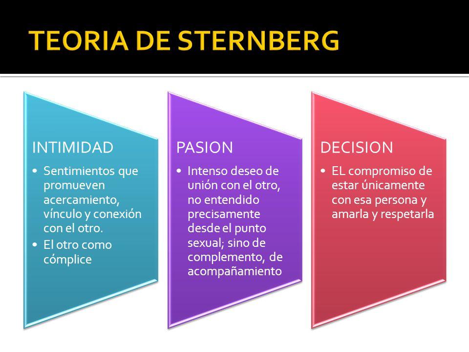 TEORIA DE STERNBERG INTIMIDAD