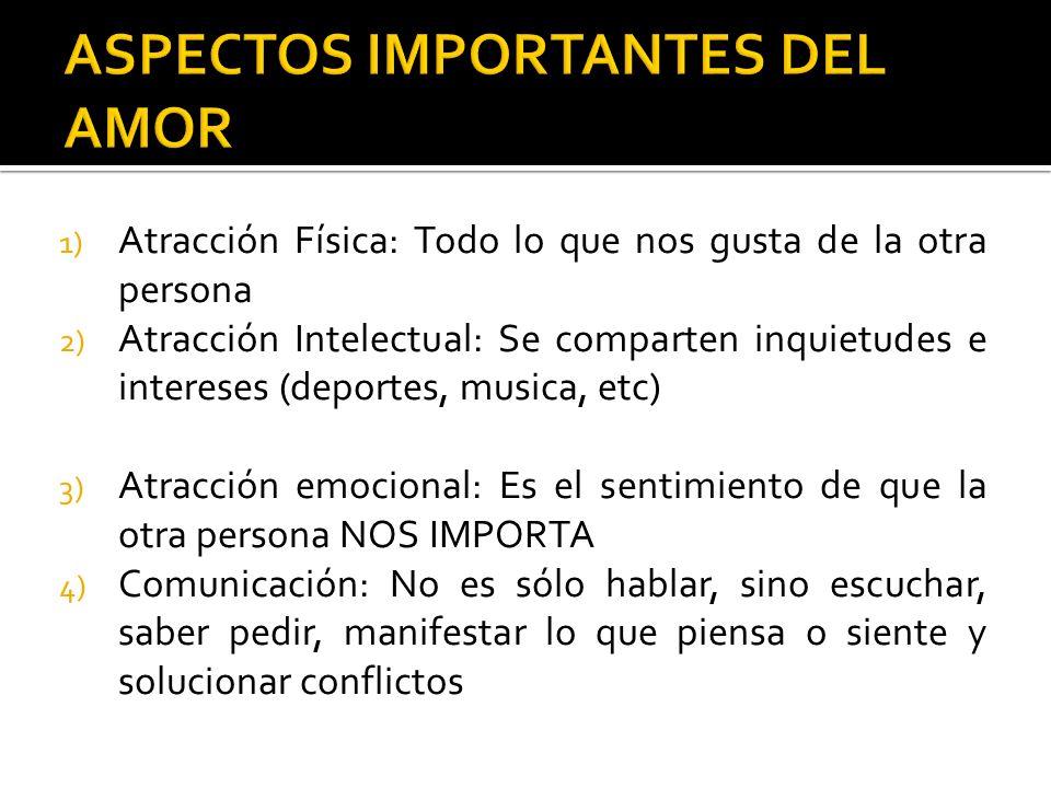 ASPECTOS IMPORTANTES DEL AMOR
