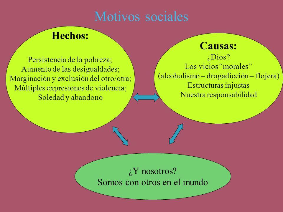 Motivos sociales Hechos: Causas: ¿Y nosotros
