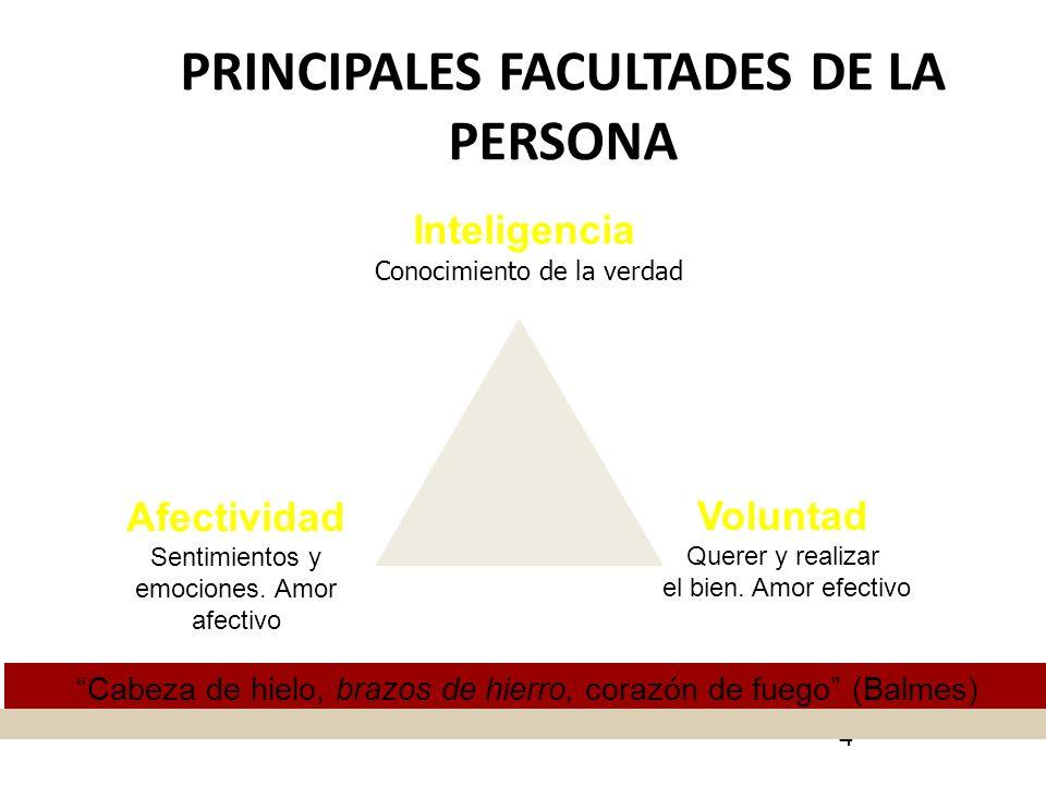 PRINCIPALES FACULTADES DE LA PERSONA