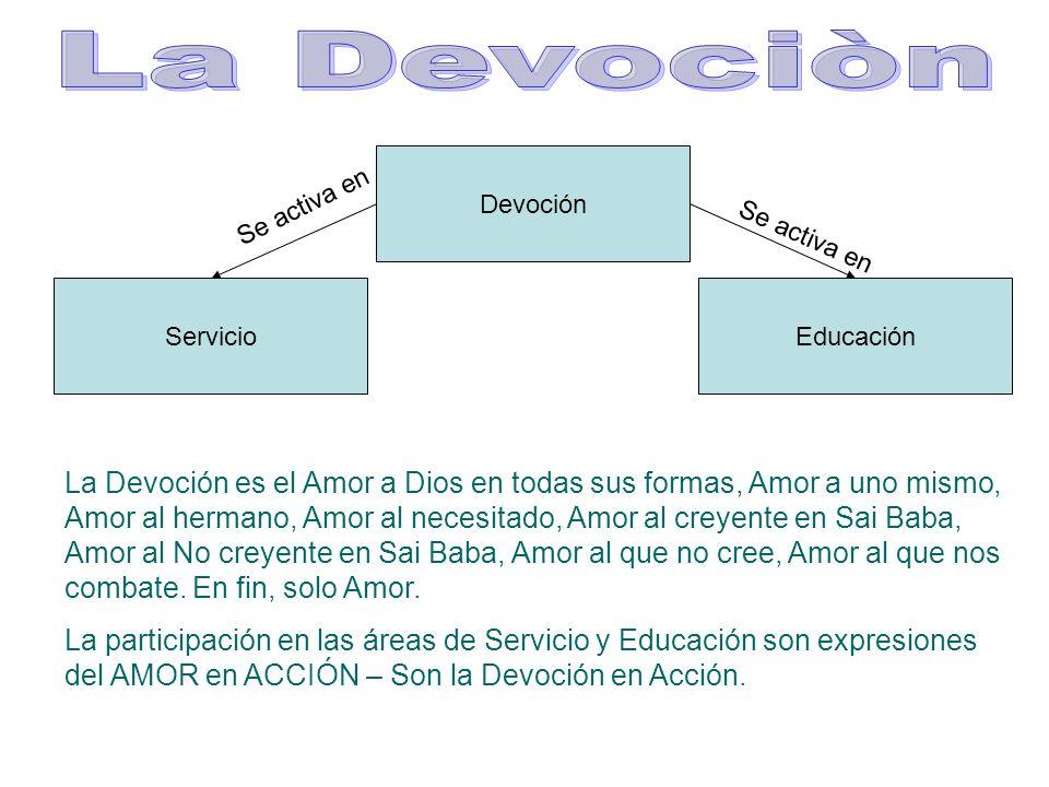 La Devociòn Devoción. Se activa en. Se activa en. Servicio. Educación.
