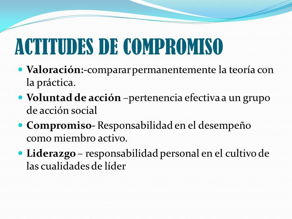 ACTITUDES DE COMPROMISO