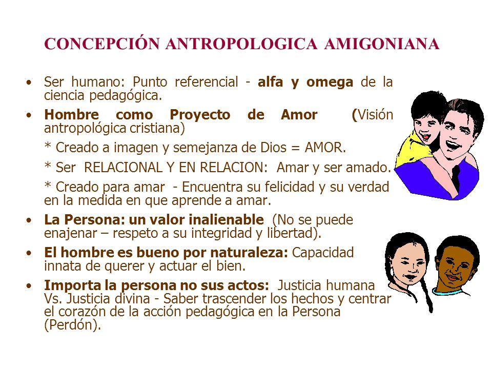 CONCEPCIÓN ANTROPOLOGICA AMIGONIANA