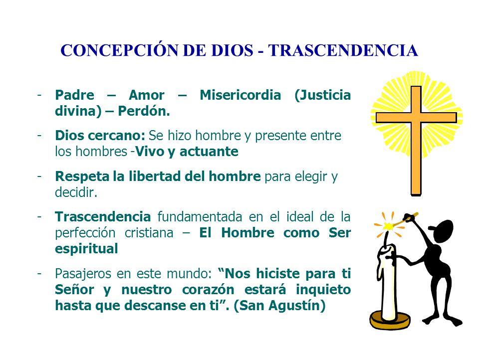CONCEPCIÓN DE DIOS - TRASCENDENCIA
