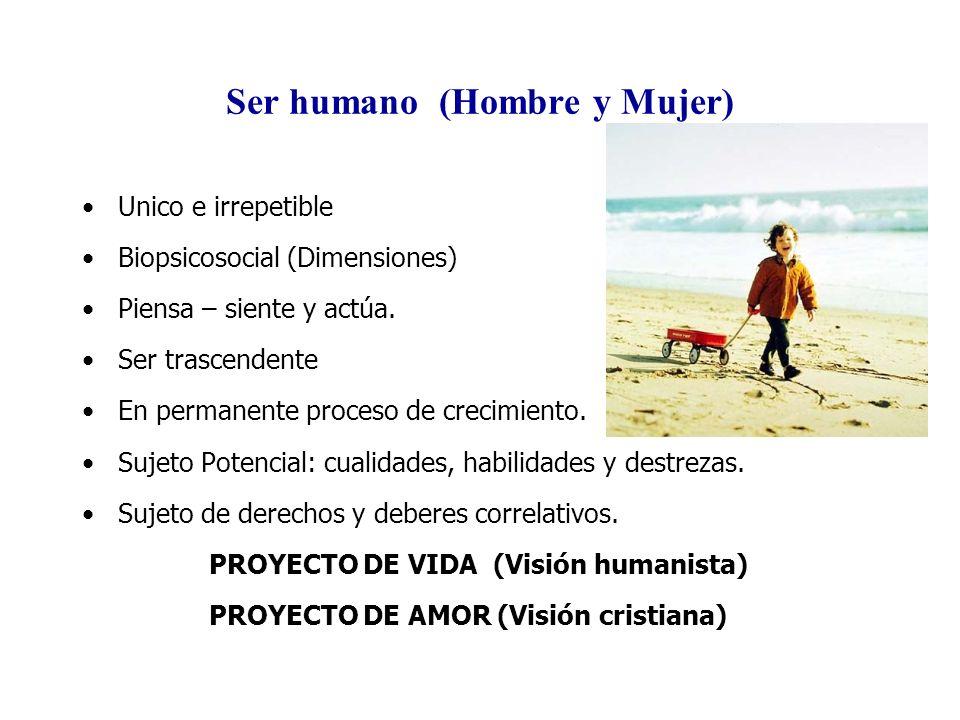 Ser humano (Hombre y Mujer)